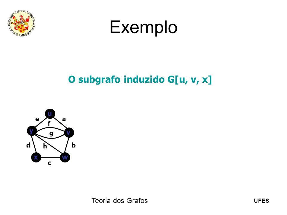 Exemplo O subgrafo induzido G[u, v, x] Teoria dos Grafos u y v x w e a